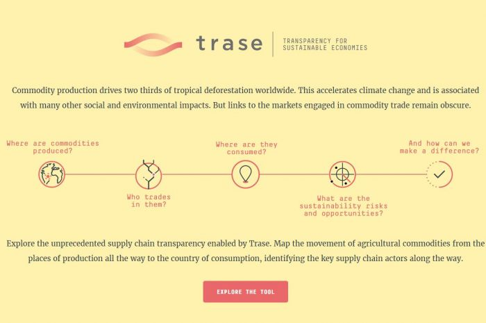 Supply-Change org